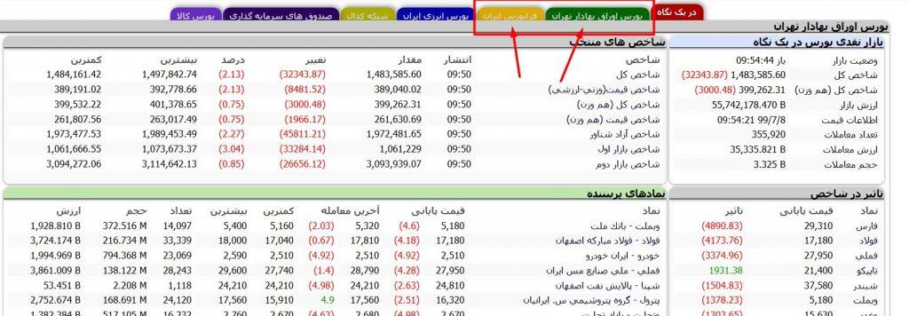 سایت بورس ایران