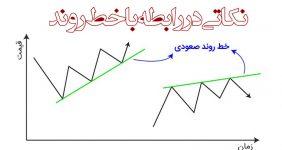 نکاتی در رابطه با خط روند